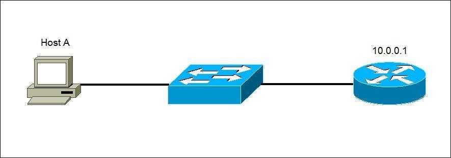trivial file transfer protocol Trivial File Transfer Protocol (TFTP) | CCNA