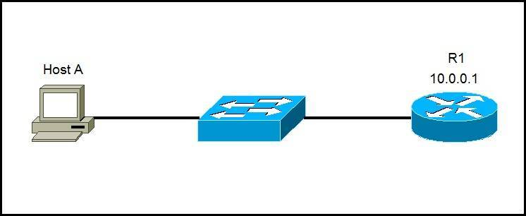telnet to router