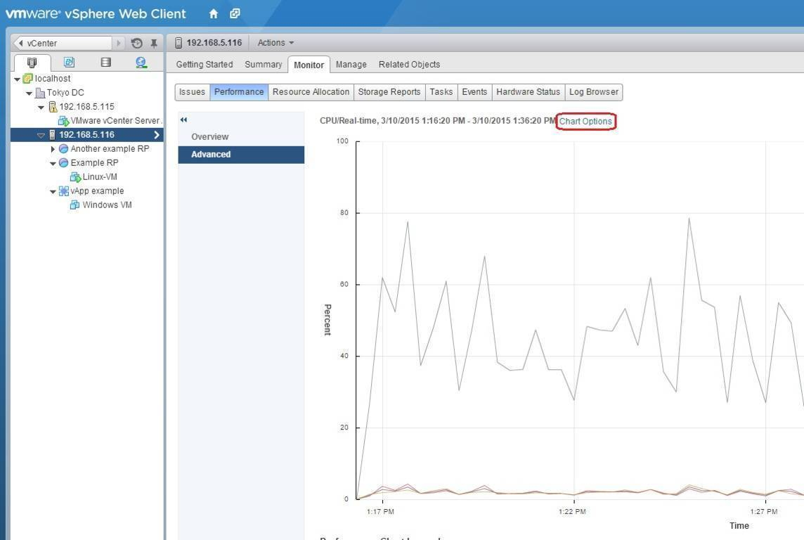 2 The Chart Options Wizard Opens Select Disk As Metric Set Timespan Real Time And Line Graph Type