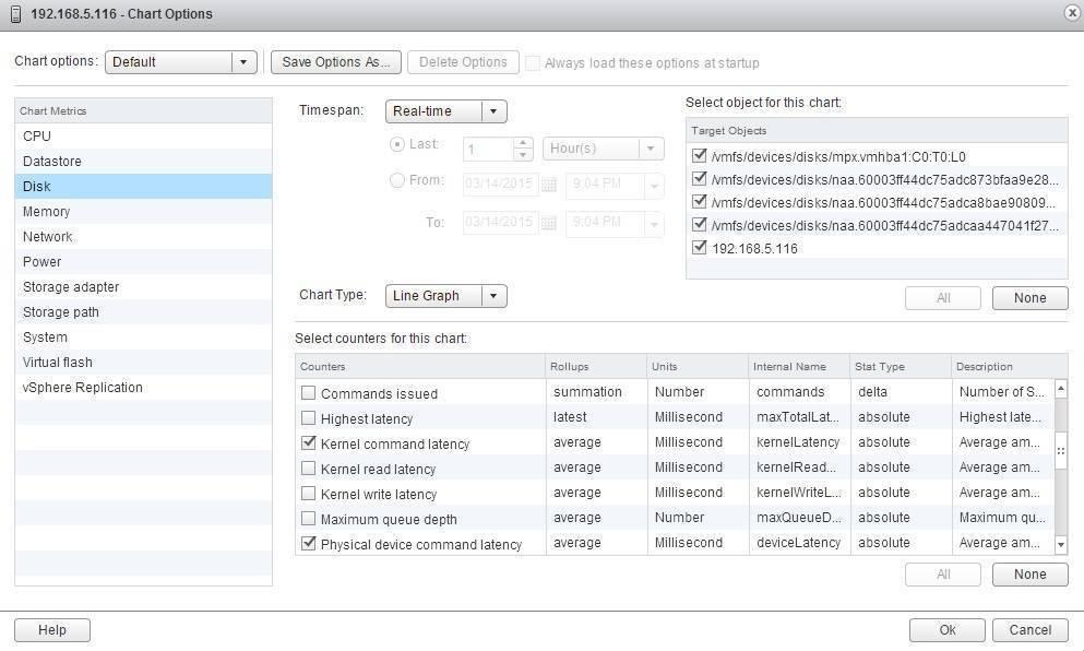 Monitor disk usage | VMware ESXi