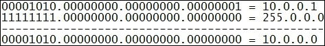 binary and example