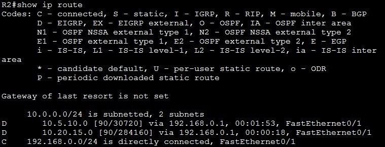 show ip route before summarization