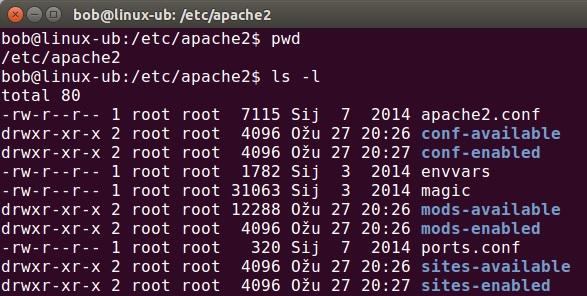 apache configuration files