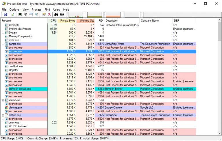Process Explorer default window