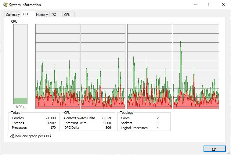 Syystem Information CPU tab
